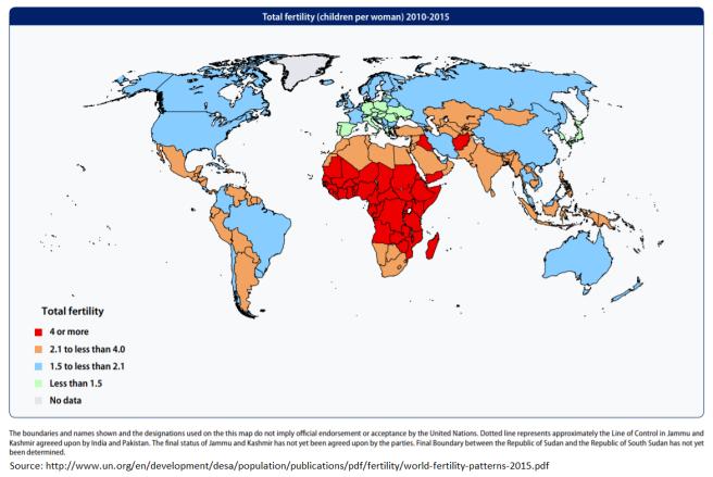 Global fertility